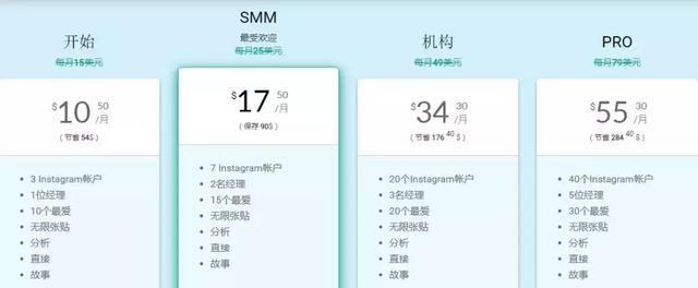 何孔:七款Instagram分析工具,让营销变得更有效
